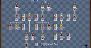 Minecraft Pe Potions Chart Minecraft Brewing Weakness Potion Omong P
