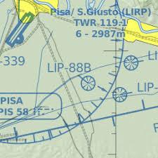 Lirp Pisa