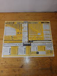 Craftsman Tools Handy Chart Of Common Fasteners Nos 1967