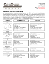 Bandsaw Blade Speed Chart For Wood Bandsaw Blade Speed Chart Woodworking