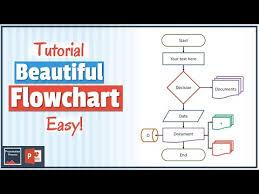 Beautiful Flow Chart How To Create Beautiful Powerpoint Flowchart Powerpoint Tutorial