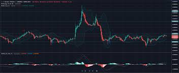 Syscoin Price Prediction And Analysis For July 4 The