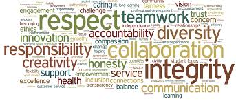 what is work culture external blog aidan michael lee s comm companies should promote core values like integrity and respect throughout the workplace