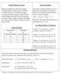 Visual Chart Image Result For Variables Visual Chart For Math 100 G