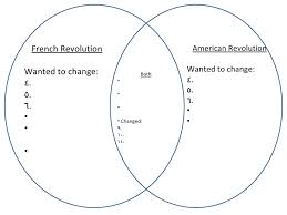 Compare American And French Revolution Venn Diagram French And Russian Revolution Venn Diagram Magdalene