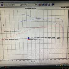 Nitrous Timing Chart How Much Timing Are You Guys Needing To Pull For A 150 Shot