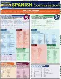 How To Make A Quick Reference Guide This Is A Simple Quick Reference Guide That Students Can Use To