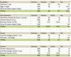diet spreadsheet diet in check leangains p h a t detailed spreadsheet please