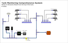maretron tank level monitor tlm100 comprehensive system