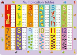 Printable Time Table Chart Printable Colorful Times Table Charts Activity Shelter