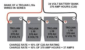 how to charge your battery bank with a fossil fuel generator with 24 volt battery wiring diagram at 4 Battery 24 Volt Wiring Diagram