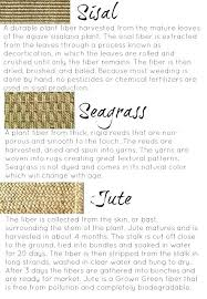 jute vs sisal jute and rugs sold at athomecom