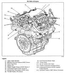 2001 oldsmobile alero v6 engine diagram 2001 auto wiring diagram alero engine diagram alero home wiring diagrams on 2001 oldsmobile alero v6 engine diagram