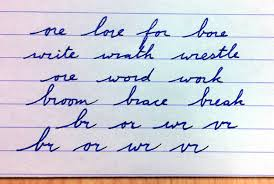 How To Right A Letter Inspiration How To Join A Cursive Lower Case R Handwriting Handwriting