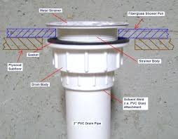installing a shower drain fantastic how to fix a leaky shower drain shower stall drain installation
