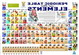 periodic table of elements rug new element s periodic table design inspirations 5 deskarati
