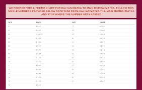 Kalyan Daily 4 Ank Life Time Chart Lifetime Follow Chart For For Matka Game Kalyan Main Mumbai