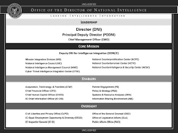 Director Of National Intelligence Organization Chart Cq Press National Security Agency Surveillance Reflecting