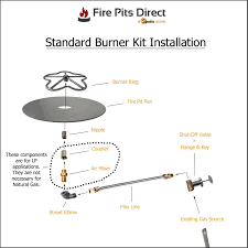 beam propane conversion wiring diagram wiring library this guide shows you how to make your very own diy gas fire pit figure