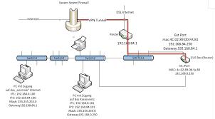 fuse box diagram 1995 kawasaki zx600r wiring library 2006 kawasaki zx6r wiring diagram valid zx 14r wiring diagram trusted wiring