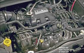 chrysler dodge 3 8 liter v6 engines imperial to minivan to jeep the 3 8 was first used in the 1991 chrysler new yorker chrysler imperial and dodge dynasty it was extremely similar to the 3 3 except for the bore and