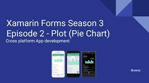 Xamarin Tutorial Season 3 Episode 2 Pie Chart Oxyplot
