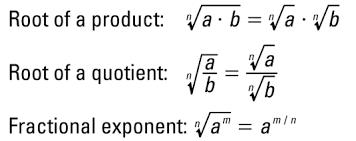 Formula Chart Algebra 2 Algebra Ii For Dummies Cheat Sheet Dummies