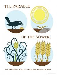 the parable of sower. Wonderful Parable New Illustration U2013 Parable Of The Sower  Catjugglingcom On The Of G