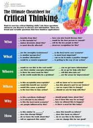 six thinking hats worksheet what do the six thinking hats focus  six thinking hats worksheet what do the six thinking hats focus on each hat has a key focus as work stuff worksheets lateral thinking