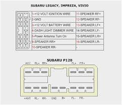 2000 subaru outback parts diagram fresh fuse box subaru forester 2000 subaru outback parts diagram best of 2001 subaru outback stereo wiring diagram 41 wiring of