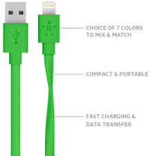 wiring diagram iphone lightning cable diagram 875331003620 2 iphone 5 charger wire color code at Lightning Usb Cable Wiring Diagram