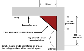 Smoke Alarm Installation Locations