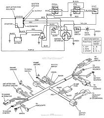 Briggs stratton engine wiring diagram briggs stratton engine wiring diagram honda