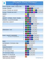 Tft Algorithm Chart Tft Frameworks Restore Total Wellness
