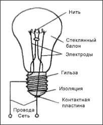 Реферат Монтаж освещения с лампами накаливания com  Монтаж освещения с лампами накаливания