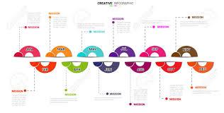 Year Timeline Time Line Timeline Business For 12 Months 1 Year Timeline