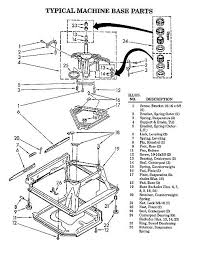 kenmore 500 washer parts. direct drive washer help appliance aid regarding kenmore 500 parts diagram d