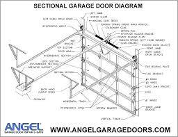 replace garage door extension spring remove garage door spring replacing garage door cable garage door repair