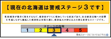 北海道 コロナ ウイルス 最新 情報