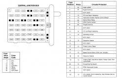 ford e 250 van engine diagram ford e van engine diagram ford 1996 Mustang Fuse Box ford e van fuse panel diagram wiring diagram for car engine 1996 ford e150 wiring diagram 1996 mustang fuse box diagram