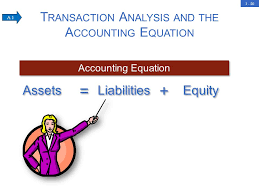 transaction ysis and the accounting equation