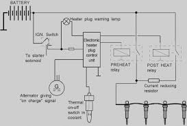 glow plug relay wiring schematic anything wiring diagrams \u2022 wiring diagram for a plug socket trend of glow plug relay wiring schematic me07 wiring diagrams draw rh wiringdiagramsdraw info glow plug