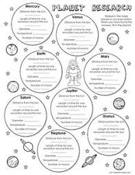 Science Buddies Bibliography Worksheet Worksheets for all further hypothesis worksheet   School MyOther Home   Pinterest additionally Resume Builder Worksheet   fungram co together with  also Science Fair for 3rd 6th Grade Class is June 8th   newvisionschool furthermore  together with s le science projects   Fieldstation co also Developing worksheet based on science process skills  Factors moreover FREE Pla  Research Worksheet from Imaginative Teacher on as well FREE Pla  Research Worksheet   6th Grade Earth Science Materials furthermore Scientific Method Worksheet 5Th Grade Worksheets for all. on science research worksheet
