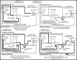 wiring diagram of 92 club car diagram wire wiring harness within Club Car Headlight Wiring Diagram wiring diagram of 92 club car diagram wire wiring harness within club car headlight wiring diagram 48 volt