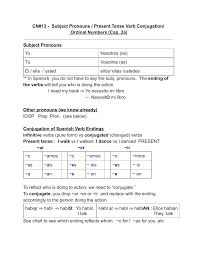 Spanish Infinitive Verbs Chart Cn 13 Subject Pronouns Present Tense Verb Conjugation