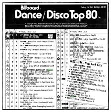 Billboard Disco Charts Today In Madonna History April 30 1983 Today In Madonna