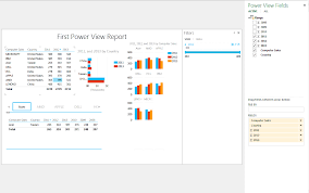 What Is Power View Introduction To Power View Explained