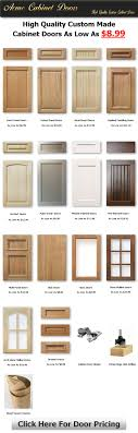 Unfinished Kitchen Cabinet Door New Kitchen Cabinet Doors As Low As 899 Scottsbluff Tools For