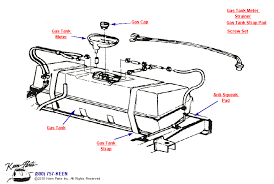 1969 chevelle fuse box diagram on 1969 images free download 1980 Corvette Fuse Box Diagram 1969 chevelle fuse box diagram 16 1969 chevelle fuel tank diagram 1970 chevelle wiring diagram fuse box diagram for 1980 corvette