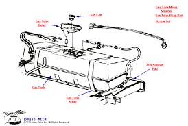 gas tank diagram simple wiring diagram gas tank diagrams data wiring diagram blog tank car diagram gas tank diagram